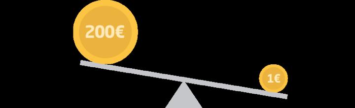 leva på forex trading in quali bitcoin dovrei investire