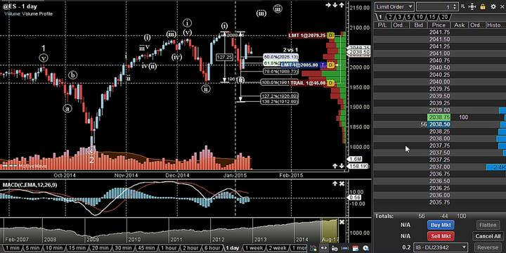 Tout savoir sur le logiciel de trading automatique