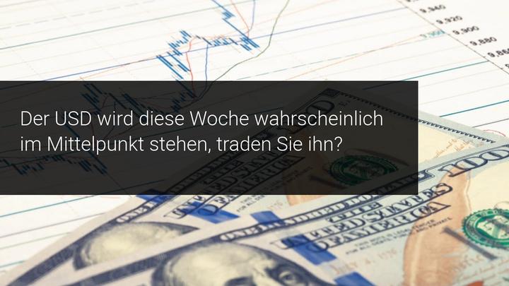 Wöchentlicher Marktausblick: FOMC und europäische PMIs im Fokus