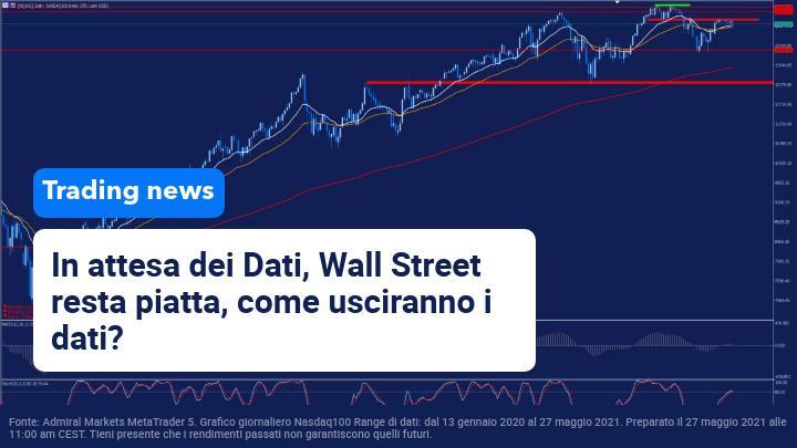 Wall Street in attesa di Dati