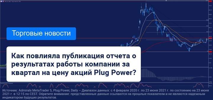 Результаты деятельности Plug Power за квартал