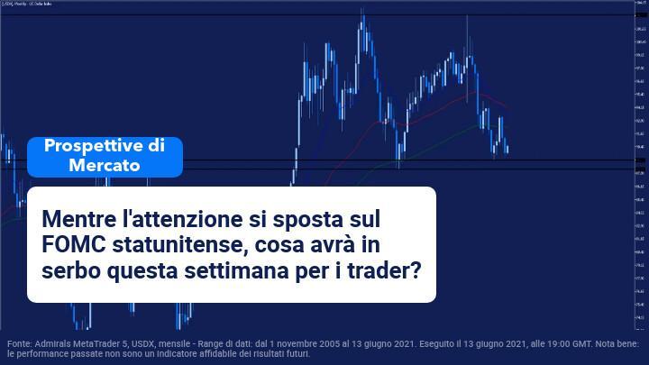 Prospettive di Mercato, dati FMOC