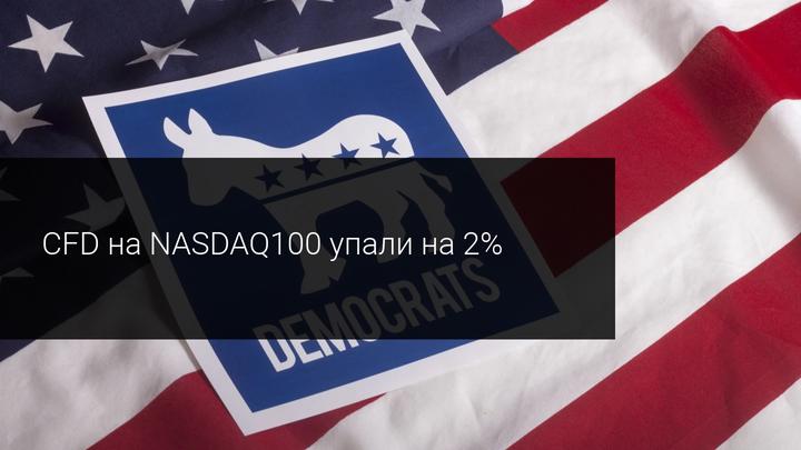 CFD на NASDAQ100 упали на 2%