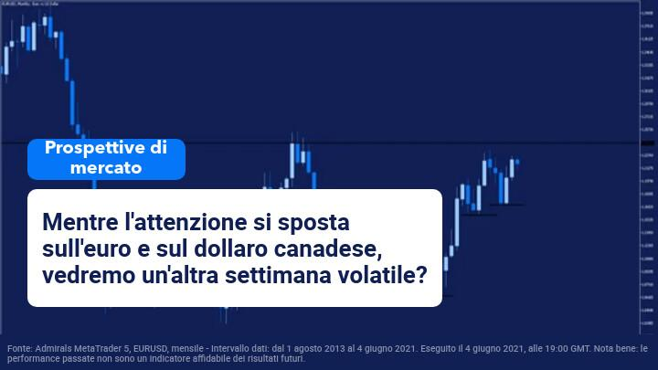 Prospettive di mercato