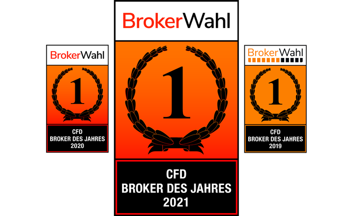Bester CFD Broker 2021 in Deutschland laut Brokerwahl