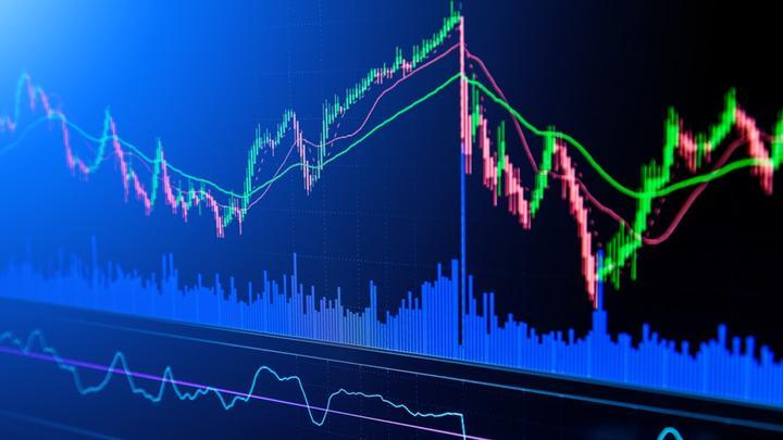 So setzen Sie den MFI Indikator im Trading richtig ein