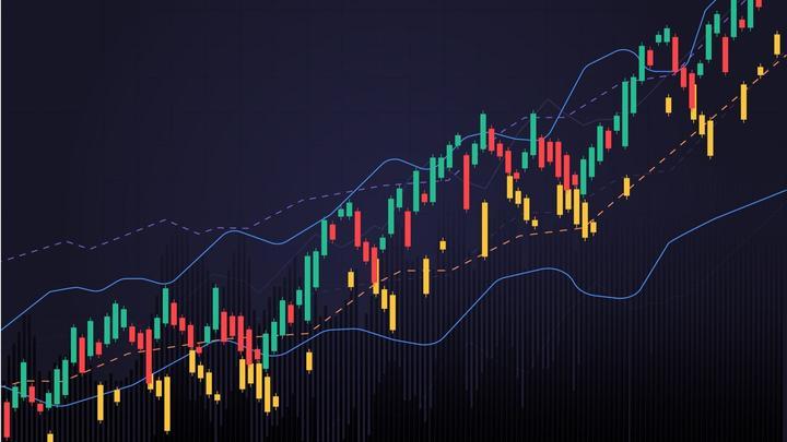 Lernen Sie wie Sie mit Momentum Strategien den richtigen Einstieg und Investitionsmöglichkeiten finden