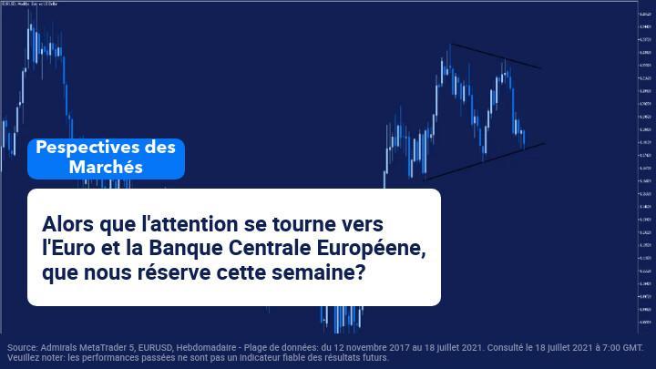 perspectives des marchés