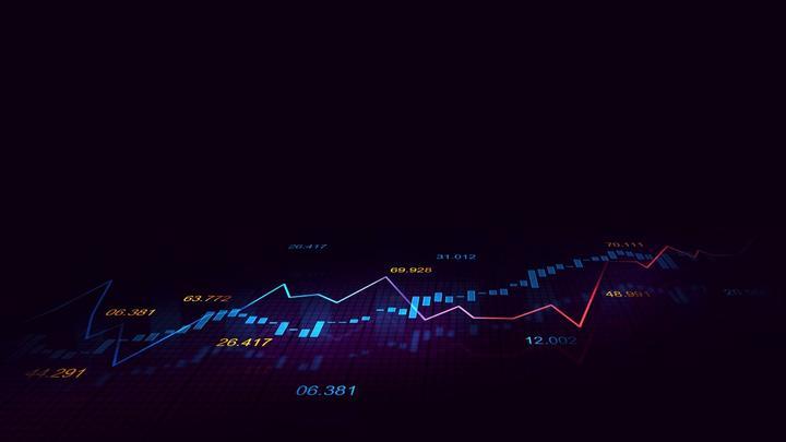 Trading mit dem Pivot Point Indikator: So finden Sie Unterstützungs- und Widerstandszonen