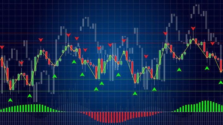 Pivot Points kauplemisstrateegia
