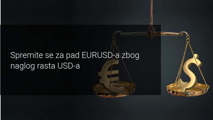 rast eurusd zbog skoka dolara