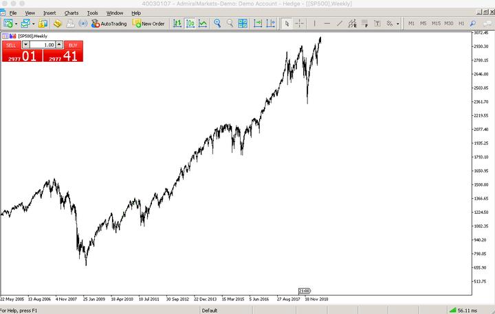 Giá cổ phiếu trên thị trường chứng khoán