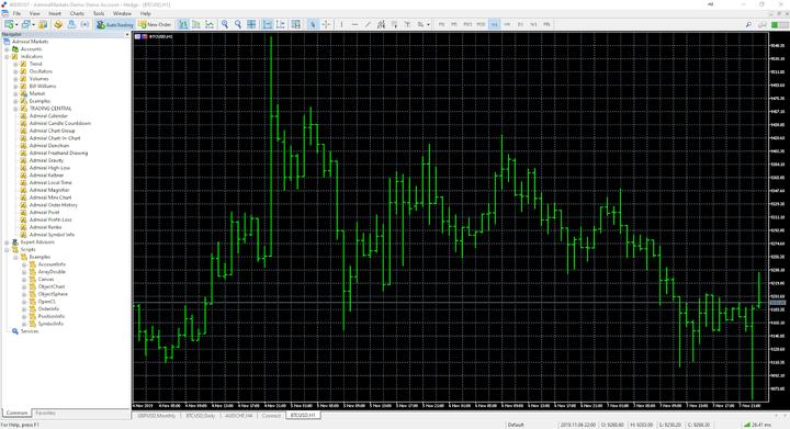 Vue de la plate-forme de trading centrale : les meilleurs signaux de trading MT 5