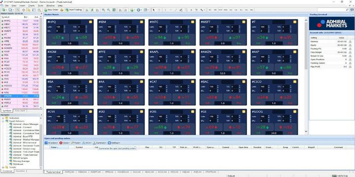 Как отобразить терминал МТ4