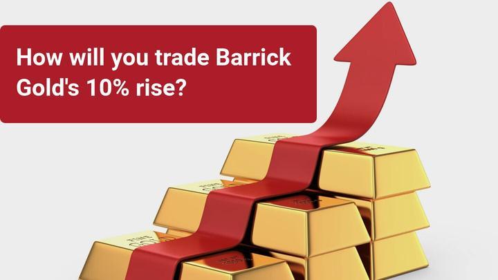 Barrick Gold surges after Buffet reveals stake