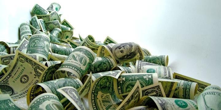 Money flow index