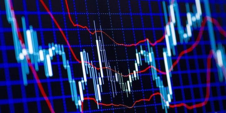 ketner channel indicatore trading canale di keltner