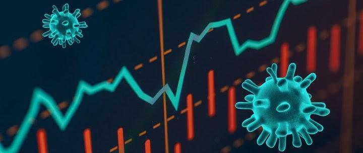 2020 крах фондового рынка
