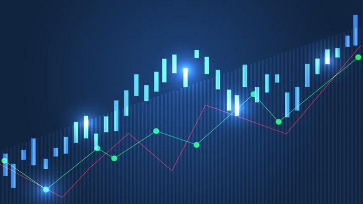 Learn how to master the market by using the awesome oscillator indicator!