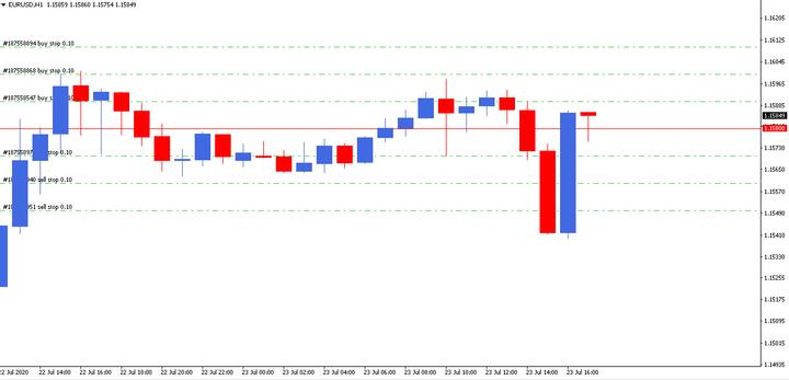 ejemplo grid trading