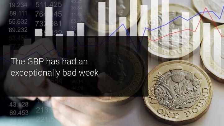 GBP zinkt als de werkloosheid het hoogste punt in drie jaar bereikt