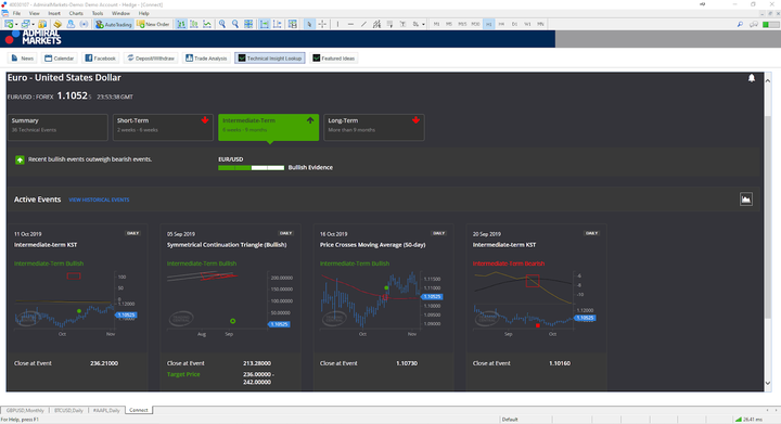 Plate-forme de trading central: signaux d'intuition Forex