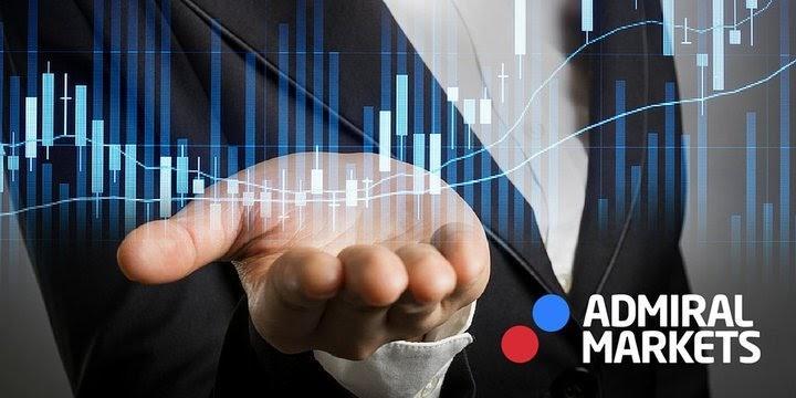 So geht Indikator Trading im Forex & CFD Trading