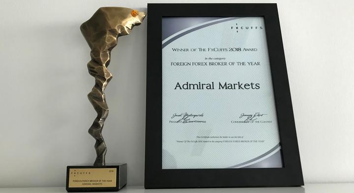 Admiral Markets признан Лучшим Зарубежным Форекс Брокером года в Польше!