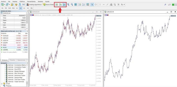 Comparación de un gráfico de velas japonesas con un gráfico de líneas julio 2020