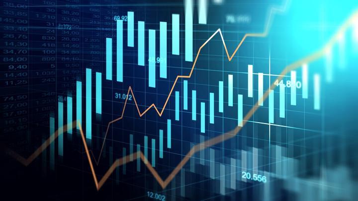 Value indexes move upward