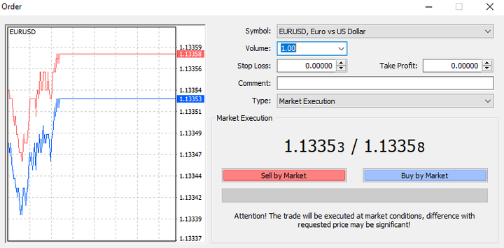 Lệnh thị trường - MetaTrader 4