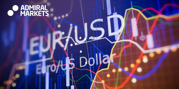 najpopularniejsza para walutowa to ..