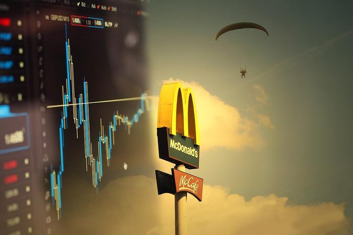 акции макдональдс - торговля на бирже