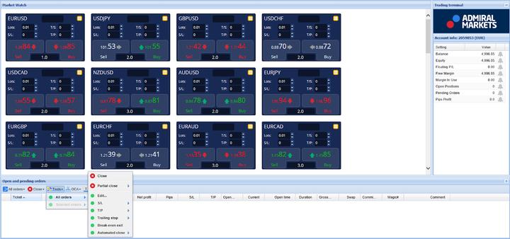 Qual è la migliore piattaforma di trading Forex