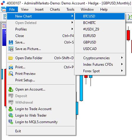 Service de signaux Forex: MetaTrader 5