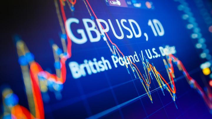 Trading GBPUSD