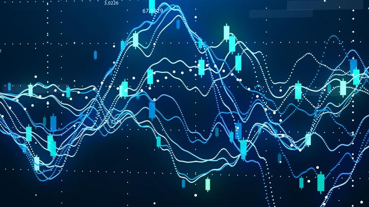 Linear Regression In Forex Trading