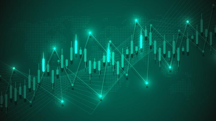 Successful trading patterns in Forex trading