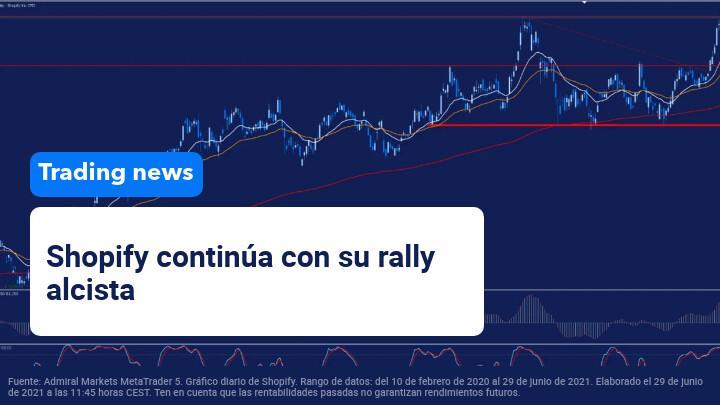 rally_alcista_shopify