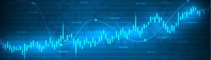 analyse marchés