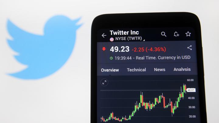 تداول سهم تويتر في 2021