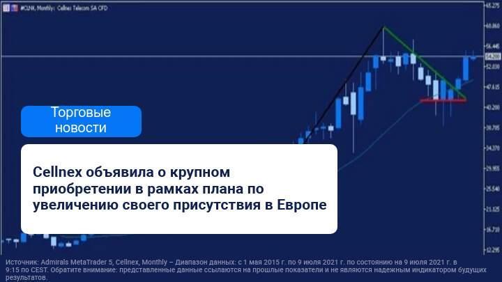 Cellnex объявила о приобретении крупной компании
