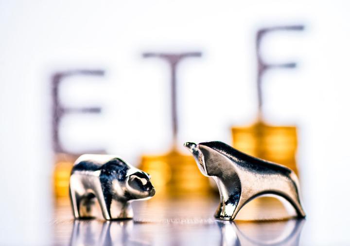 trading CFDs ETFs