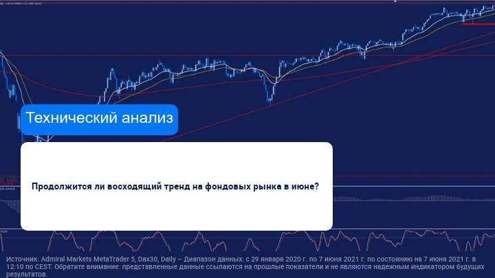 Восходящий тренд на фондовых рынках