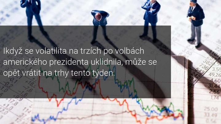 Volatilita po prezidentských volbách