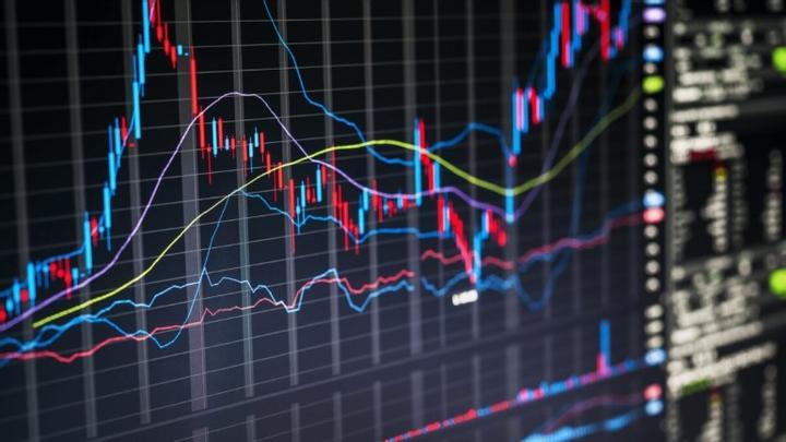 Какво е волатилност на финансовите пазари през 2020?