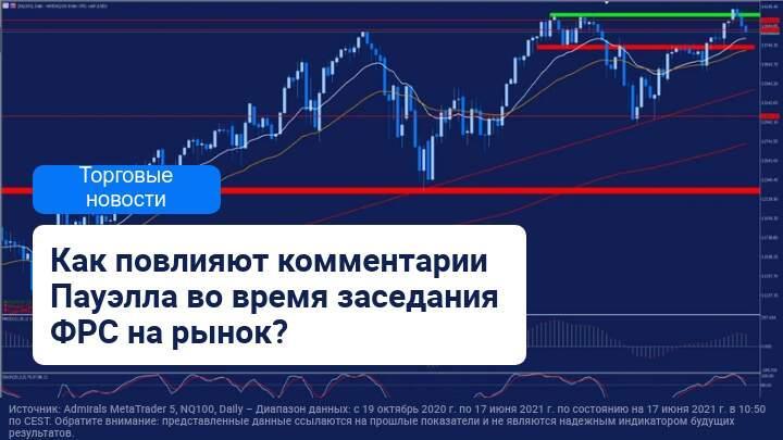 Возможное сокращении программы выкупа активов