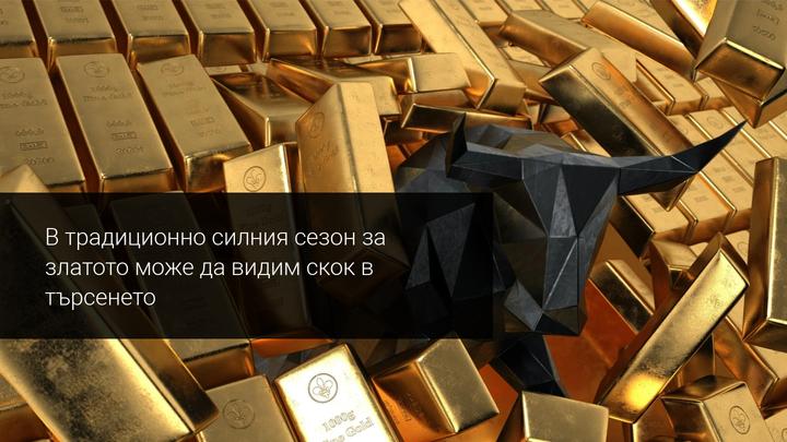 Ще видим ли фалшив пробив и скок при златото?