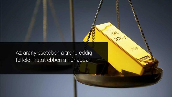 Arany és olaj trend