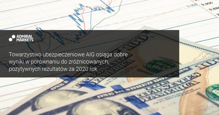 silny wzrost zysku na akcję spółki AIG